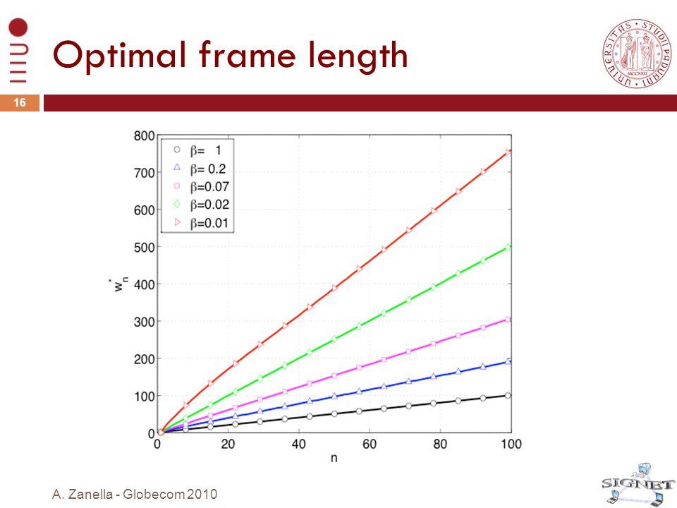 Optimal frame length 16 A. Zanella - Globecom 2010