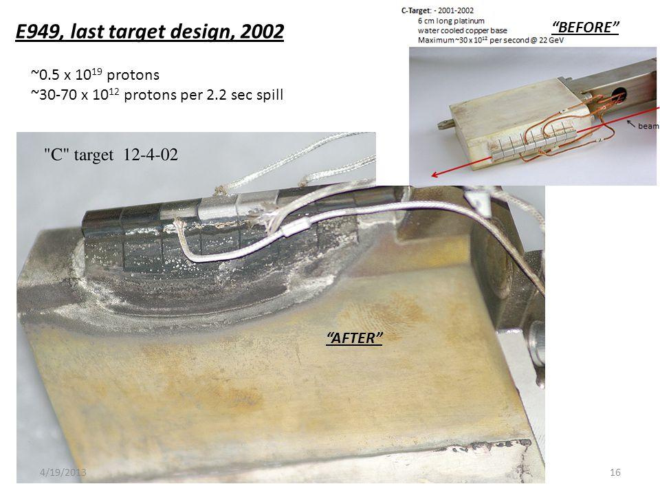 BEFORE AFTER E949, last target design, 2002 ~0.5 x 10 19 protons ~30-70 x 10 12 protons per 2.2 sec spill 164/19/2013
