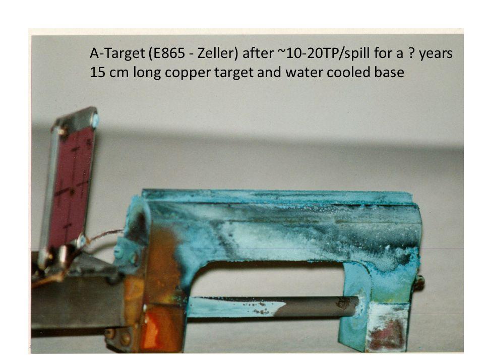 A-Target (E865 - Zeller) after ~10-20TP/spill for a .