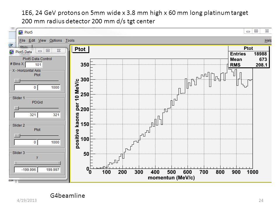 1E6, 24 GeV protons on 5mm wide x 3.8 mm high x 60 mm long platinum target 200 mm radius detector 200 mm d/s tgt center G4beamline 244/19/2013