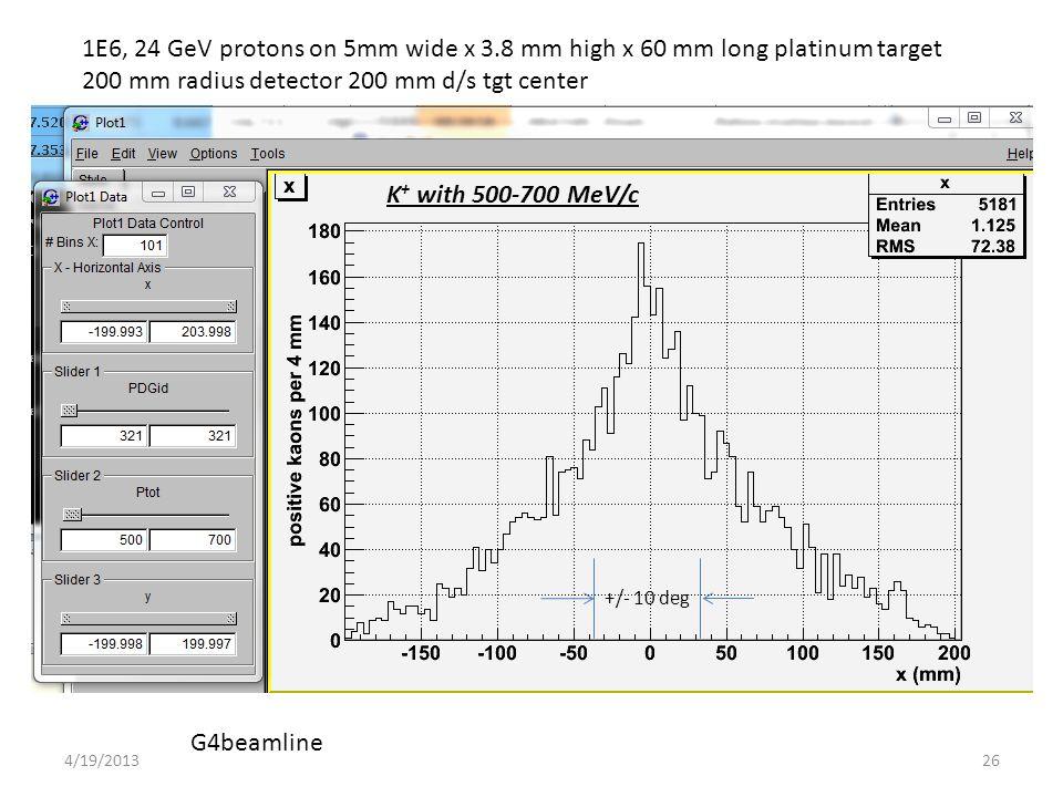 1E6, 24 GeV protons on 5mm wide x 3.8 mm high x 60 mm long platinum target 200 mm radius detector 200 mm d/s tgt center G4beamline K + with 500-700 MeV/c +/- 10 deg 264/19/2013