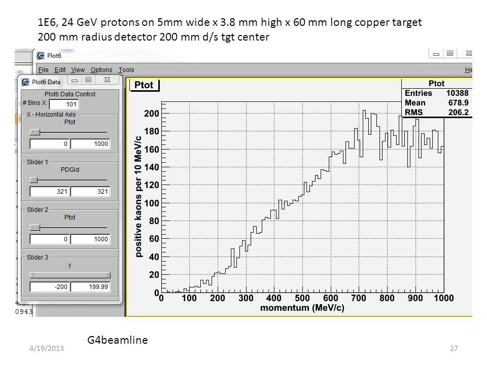 1E6, 24 GeV protons on 5mm wide x 3.8 mm high x 60 mm long copper target 200 mm radius detector 200 mm d/s tgt center G4beamline 274/19/2013