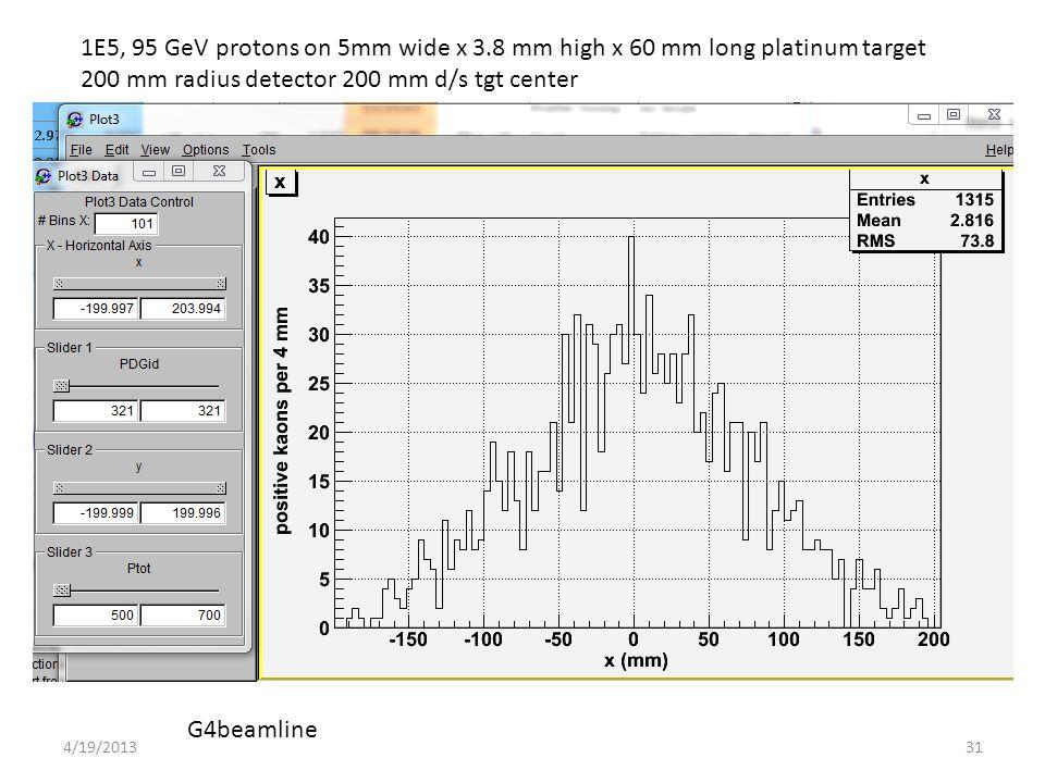 1E5, 95 GeV protons on 5mm wide x 3.8 mm high x 60 mm long platinum target 200 mm radius detector 200 mm d/s tgt center G4beamline 314/19/2013