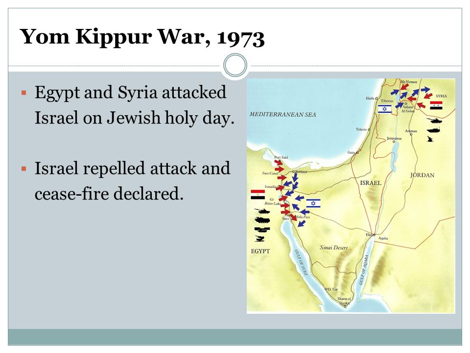 Yom Kippur War, 1973  Egypt and Syria attacked Israel on Jewish holy day.