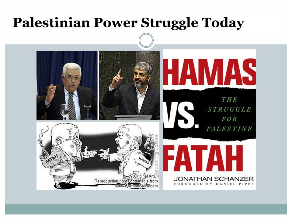 Palestinian Power Struggle Today