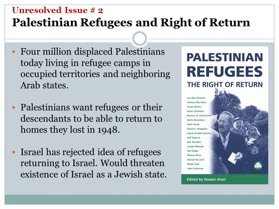 Unresolved Issue # 2 Palestinian Refugees and Right of Return  Four million displaced Palestinians today living in refugee camps in occupied territories and neighboring Arab states.