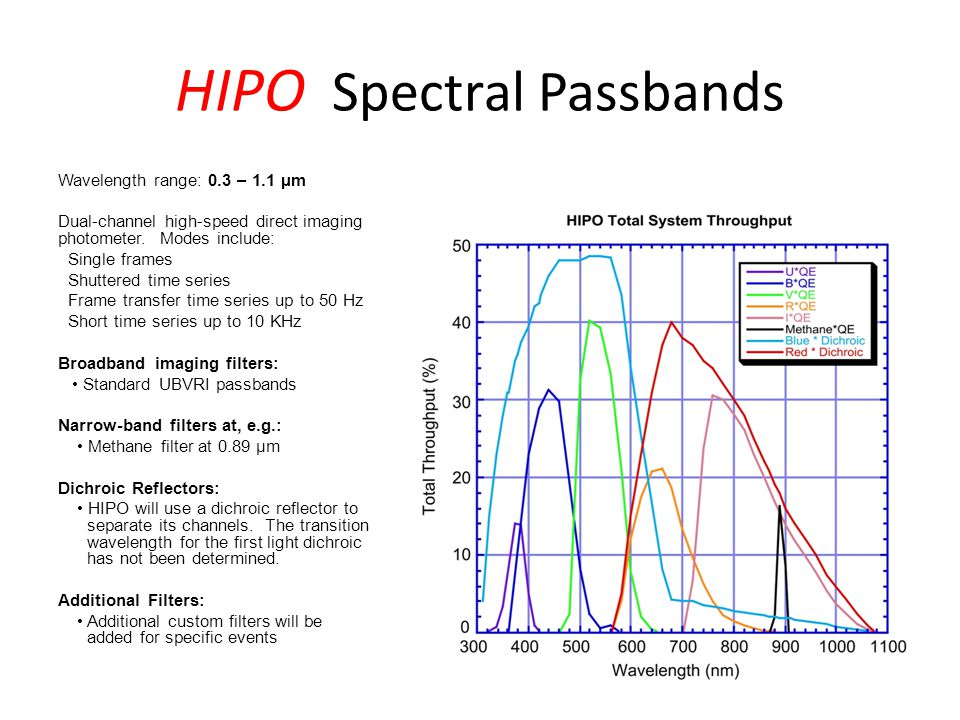 HIPO Spectral Passbands Wavelength range: 0.3 – 1.1 µm Dual-channel high-speed direct imaging photometer. Modes include: Single frames Shuttered time