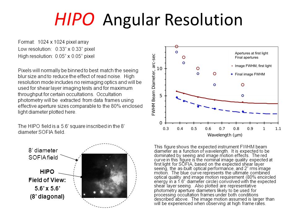 "HIPO Angular Resolution Format: 1024 x 1024 pixel array Low resolution: 0.33"" x 0.33"" pixel High resolution: 0.05"" x 0.05"" pixel Pixels will normally"
