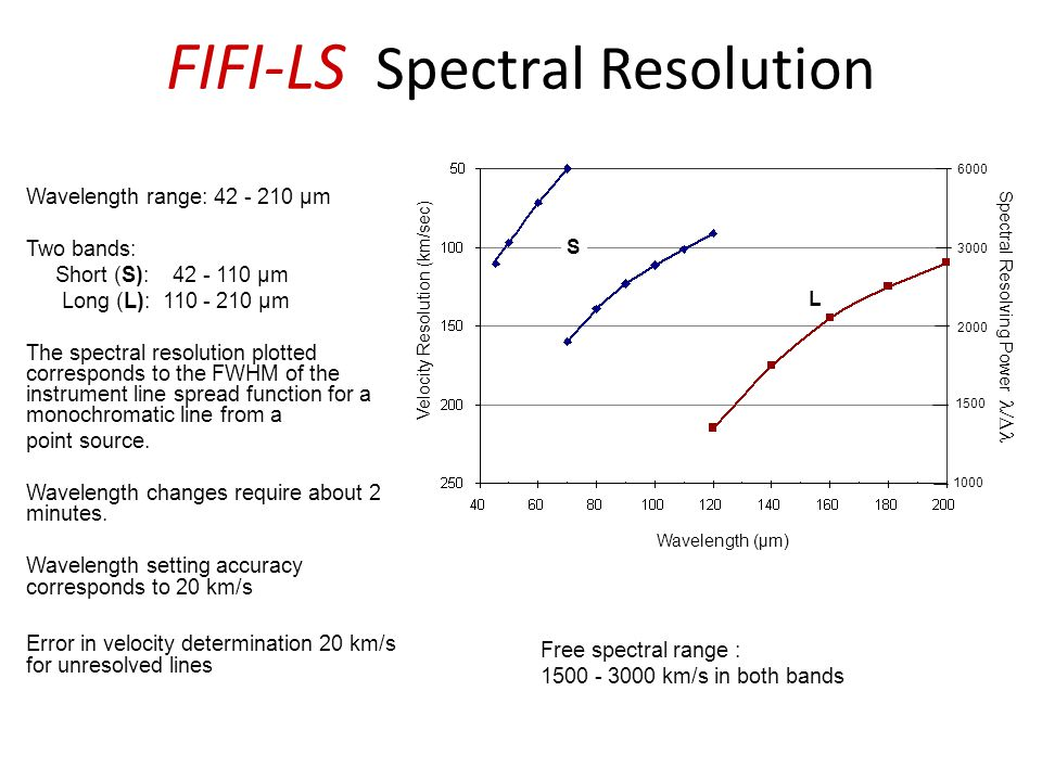 FIFI-LS Spectral Resolution Wavelength range: 42 - 210 µm Two bands: Short (S): 42 - 110 µm Long (L): 110 - 210 µm The spectral resolution plotted cor
