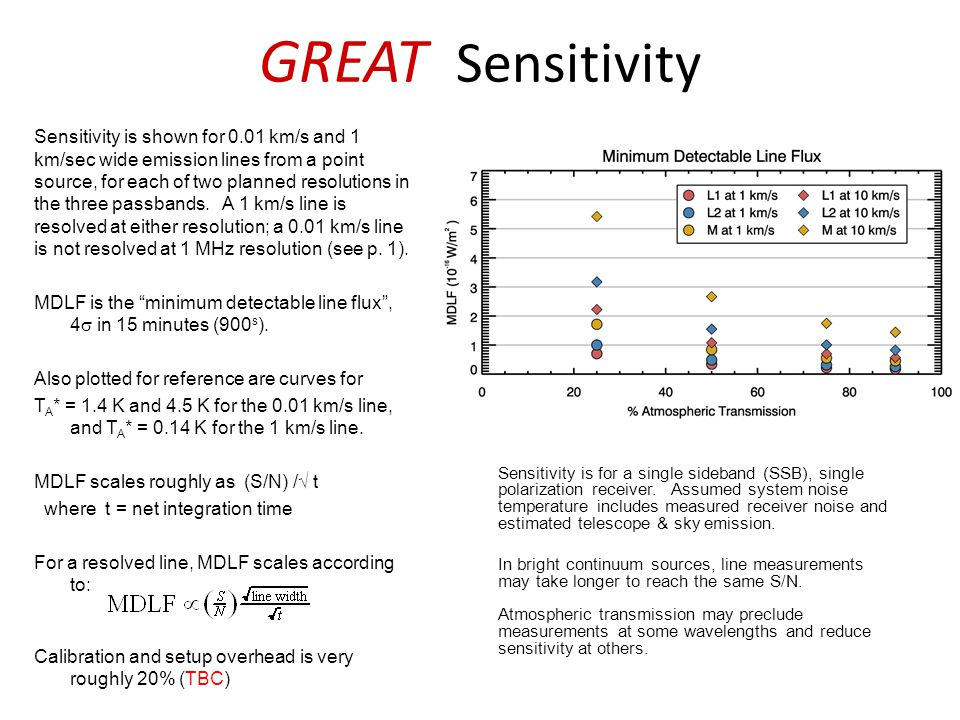 GREAT Sensitivity Sensitivity is shown for 0.01 km/s and 1 km/sec wide emission lines from a point source, for each of two planned resolutions in the