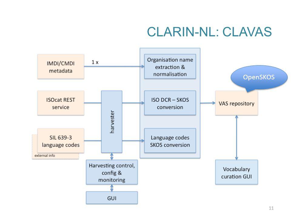 CLARIN-NL: CLAVAS 11 OpenSKOS