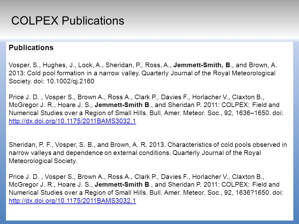 Publications Vosper, S., Hughes, J., Lock, A., Sheridan, P., Ross, A., Jemmett-Smith, B., and Brown, A.