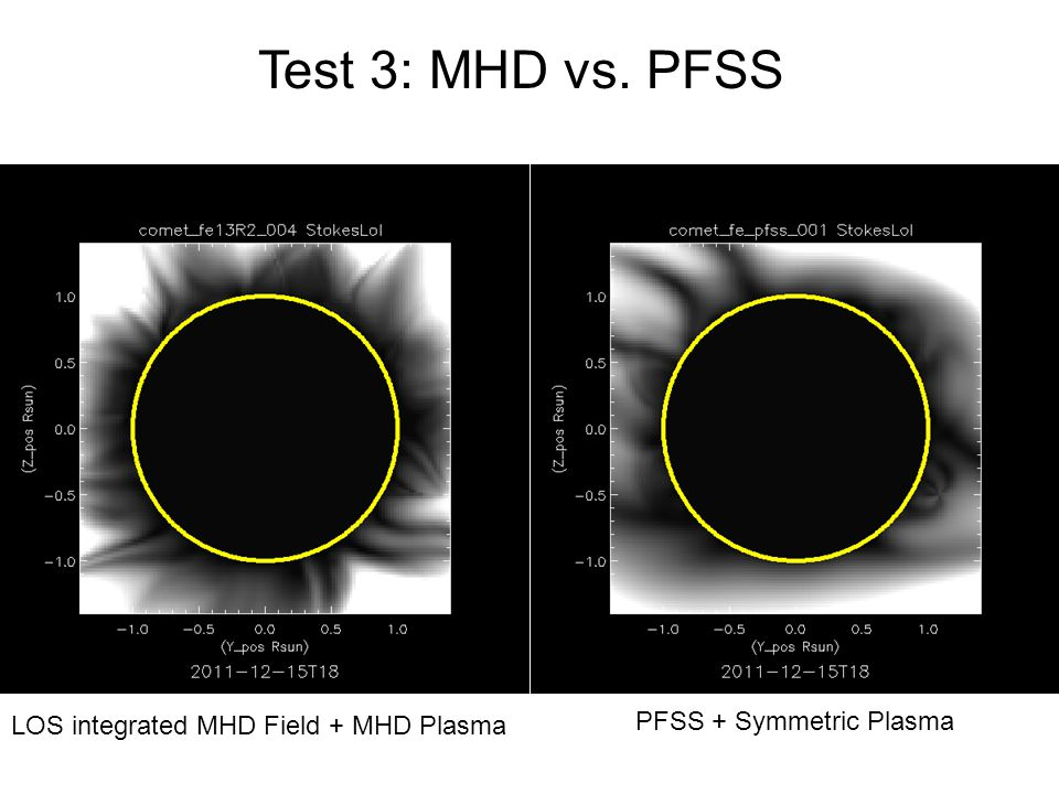 PFSS + Symmetric Plasma LOS integrated MHD Field + MHD Plasma Test 3: MHD vs. PFSS