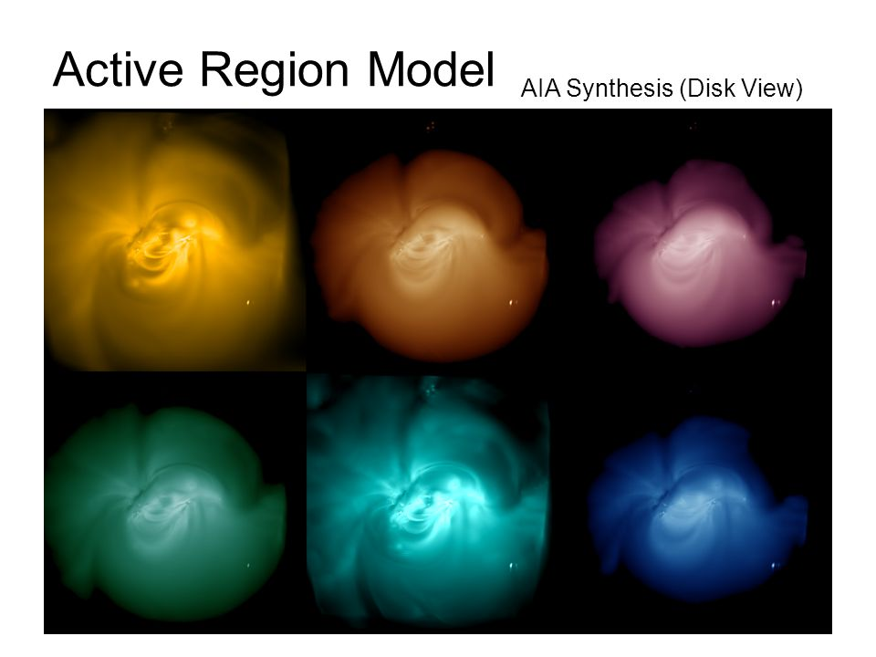 Active Region Model AIA Synthesis (Disk View)