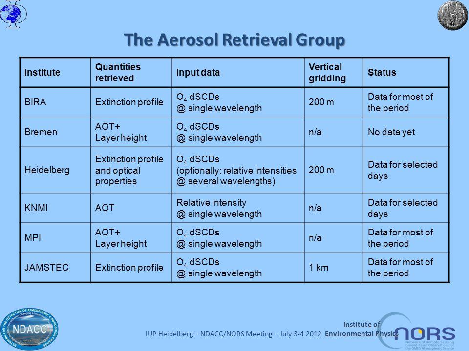 IUP Heidelberg – NDACC/NORS Meeting – July 3-4 2012 Institute of Environmental Physics The Aerosol Retrieval Group Institute Quantities retrieved Inpu