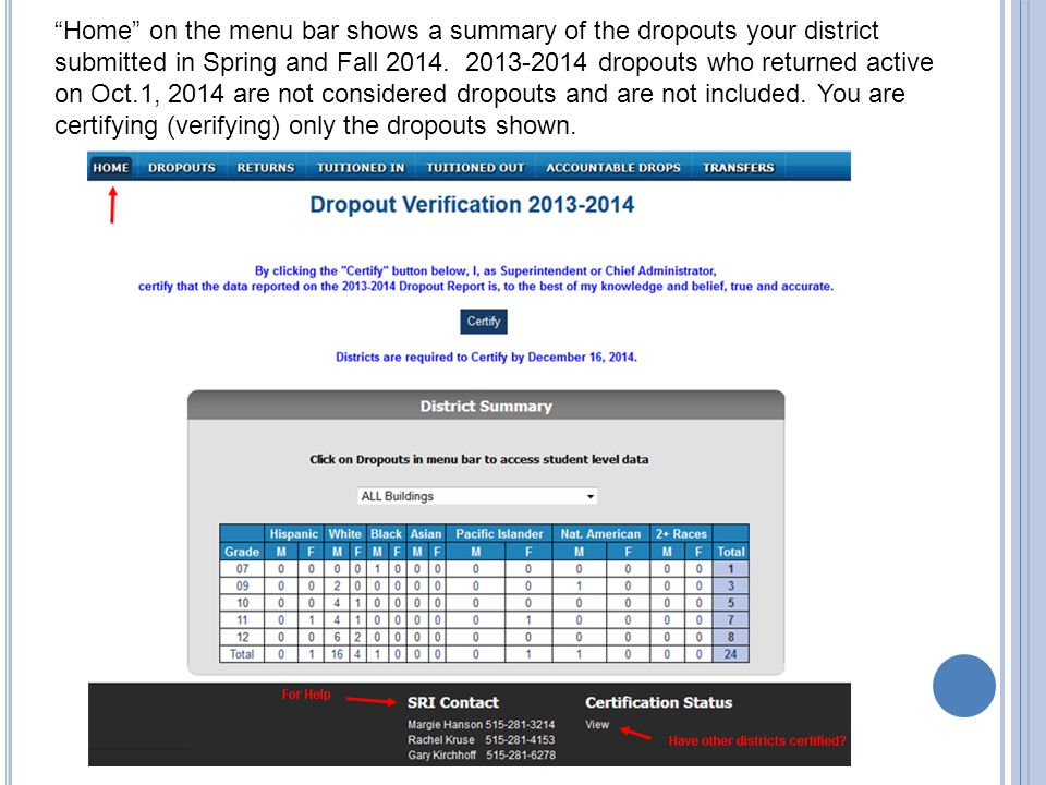 Home on the menu bar shows a summary of the dropouts your district submitted in Spring and Fall 2014.