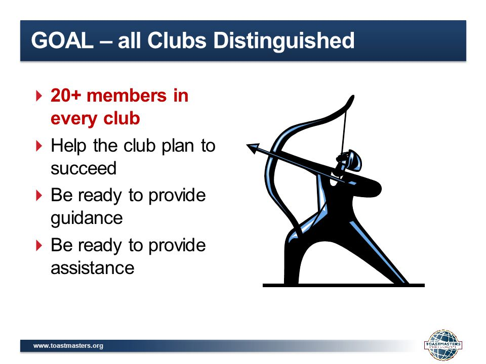 www.toastmasters.org GOAL – all Clubs Distinguished  20+ members in every club  Help the club plan to succeed  Be ready to provide guidance  Be ready to provide assistance