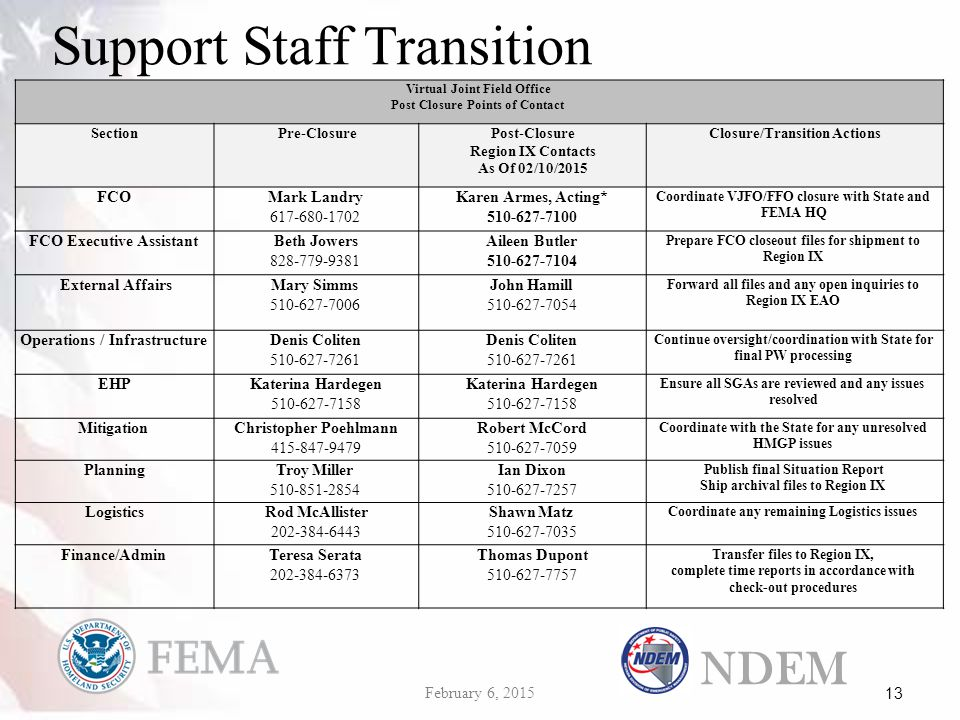 NDEM February 6, 2015 13 Support Staff Transition Virtual Joint Field Office Post Closure Points of Contact SectionPre-ClosurePost-Closure Region IX C