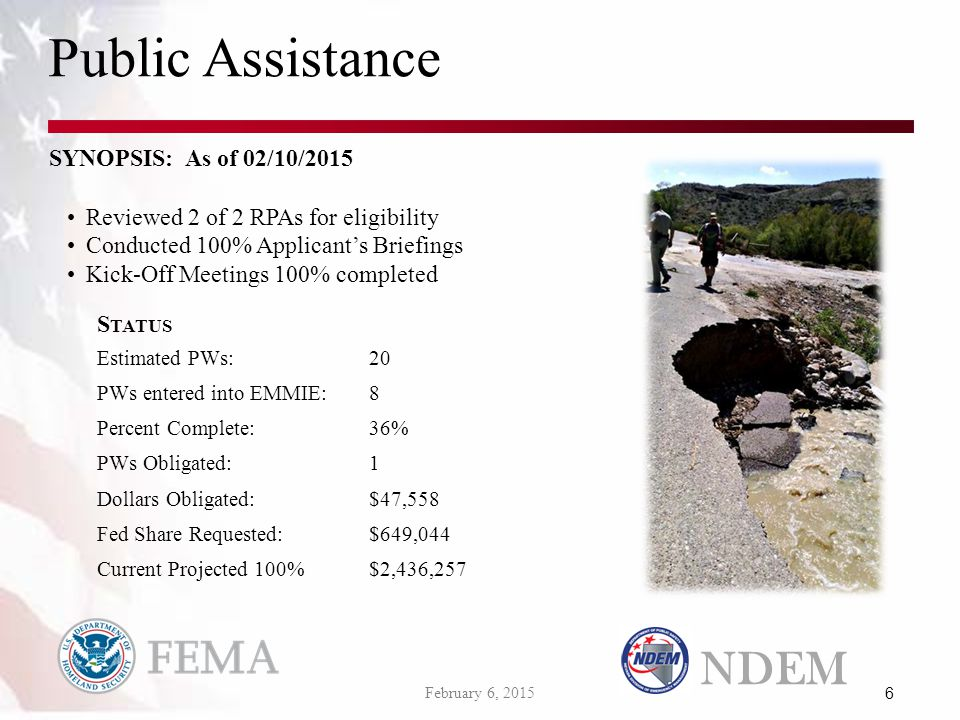 Public Assistance SYNOPSIS: As of 02/10/2015 Reviewed 2 of 2 RPAs for eligibility Conducted 100% Applicant's Briefings Kick-Off Meetings 100% completed NDEM February 6, 2015 6 S TATUS Estimated PWs:20 PWs entered into EMMIE:8 Percent Complete:36% PWs Obligated:1 Dollars Obligated:$47,558 Fed Share Requested:$649,044 Current Projected 100%$2,436,257