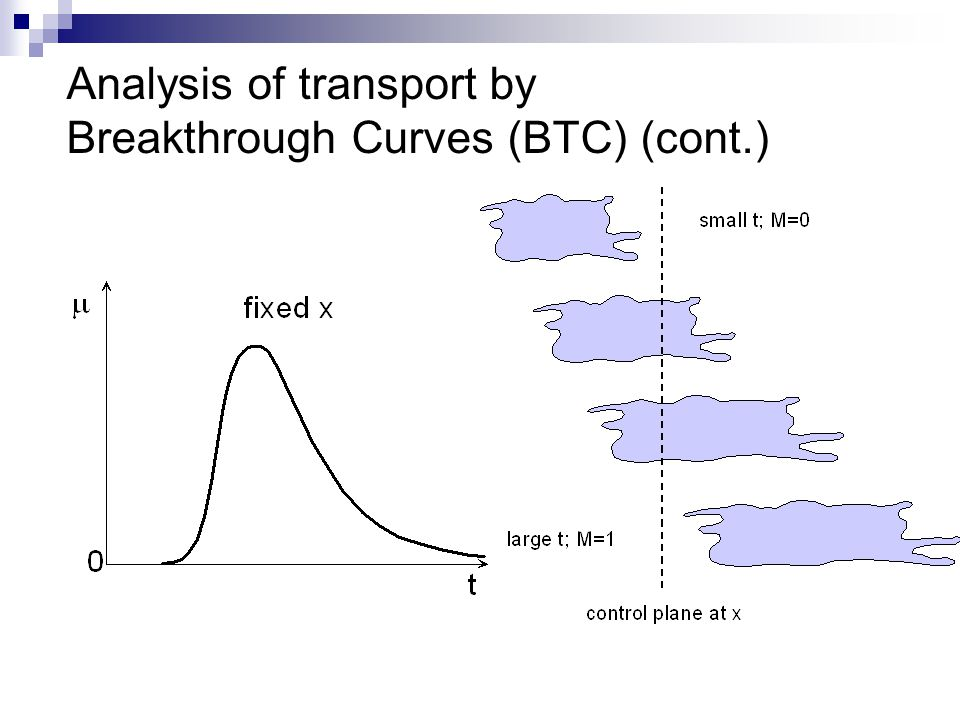 Analysis of transport by Breakthrough Curves (BTC) (cont.)