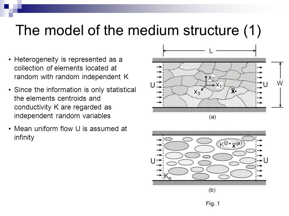 The model of the medium structure (1) Heterogeneity is represented as a collection of elements located at random with random independent K Since the i