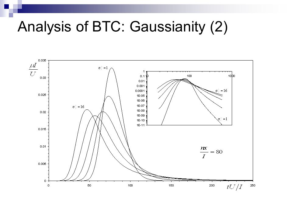 Analysis of BTC: Gaussianity (2)