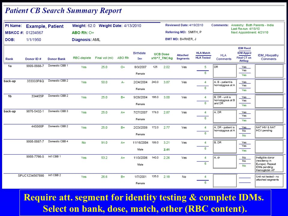 Require att. segment for identity testing & complete IDMs. Select on bank, dose, match, other (RBC content).
