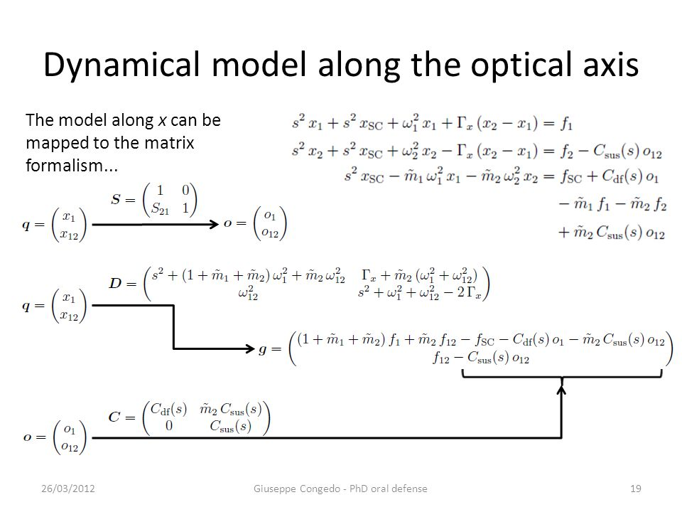 Dynamical model along the optical axis 26/03/2012Giuseppe Congedo - PhD oral defense19 The model along x can be mapped to the matrix formalism...