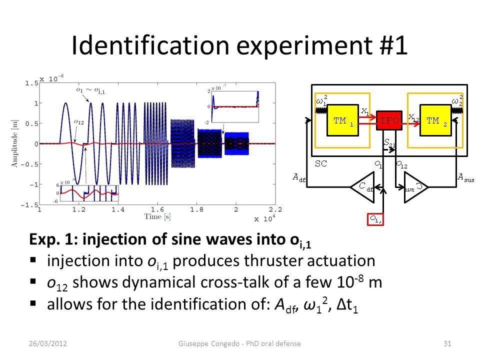 Identification experiment #1 Exp.