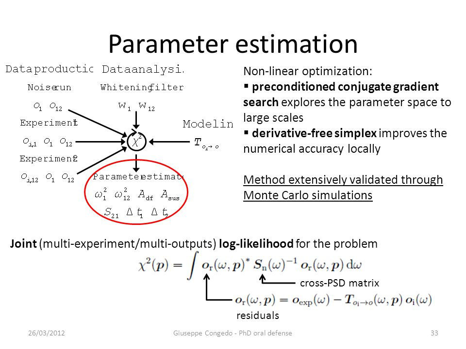 Parameter estimation 26/03/2012Giuseppe Congedo - PhD oral defense33 Non-linear optimization:  preconditioned conjugate gradient search explores the parameter space to large scales  derivative-free simplex improves the numerical accuracy locally Method extensively validated through Monte Carlo simulations residuals cross-PSD matrix Joint (multi-experiment/multi-outputs) log-likelihood for the problem