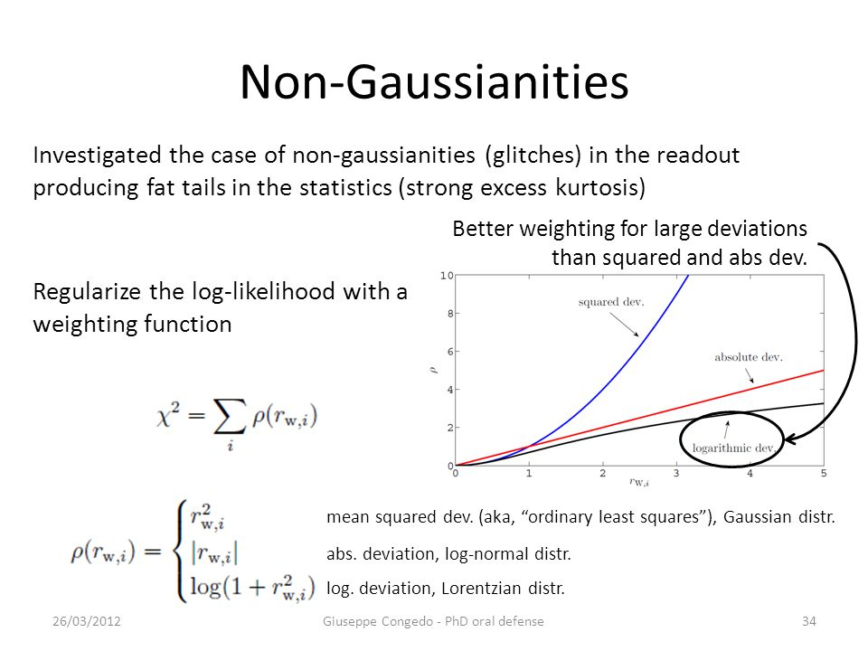 Non-Gaussianities 26/03/2012Giuseppe Congedo - PhD oral defense34 Investigated the case of non-gaussianities (glitches) in the readout producing fat tails in the statistics (strong excess kurtosis) Regularize the log-likelihood with a weighting function mean squared dev.