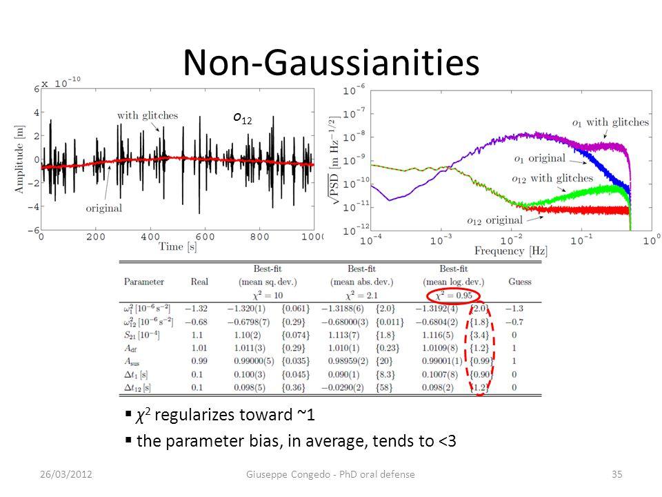Non-Gaussianities 26/03/2012Giuseppe Congedo - PhD oral defense35 o 12  χ 2 regularizes toward ~1  the parameter bias, in average, tends to <3