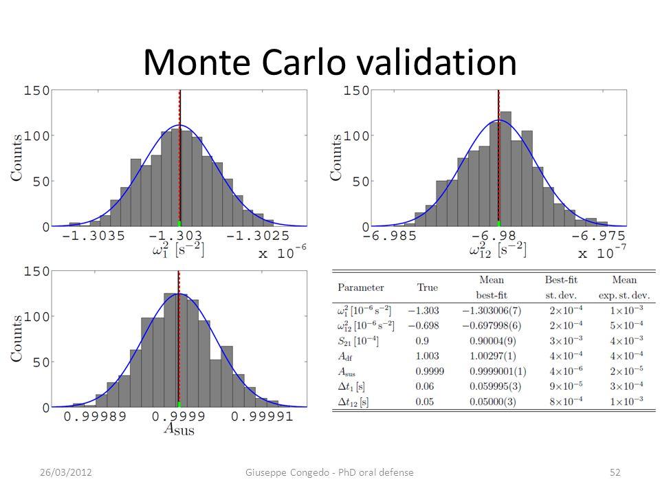 Monte Carlo validation 26/03/2012Giuseppe Congedo - PhD oral defense52