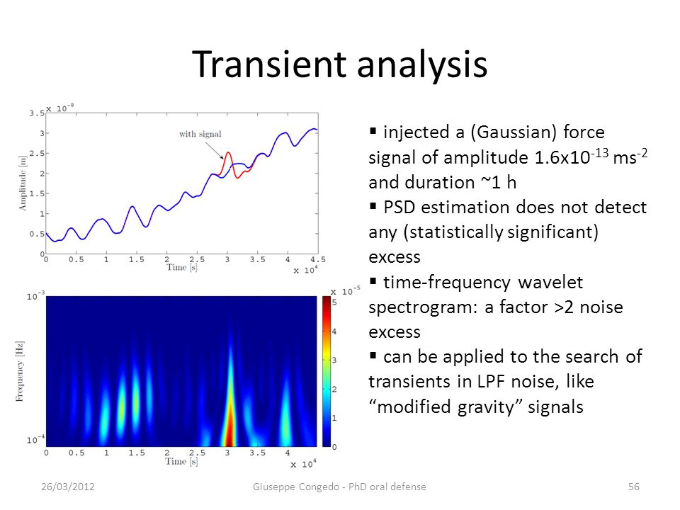 Transient analysis 26/03/2012Giuseppe Congedo - PhD oral defense56  injected a (Gaussian) force signal of amplitude 1.6x10 -13 ms -2 and duration ~1 h  PSD estimation does not detect any (statistically significant) excess  time-frequency wavelet spectrogram: a factor >2 noise excess  can be applied to the search of transients in LPF noise, like modified gravity signals