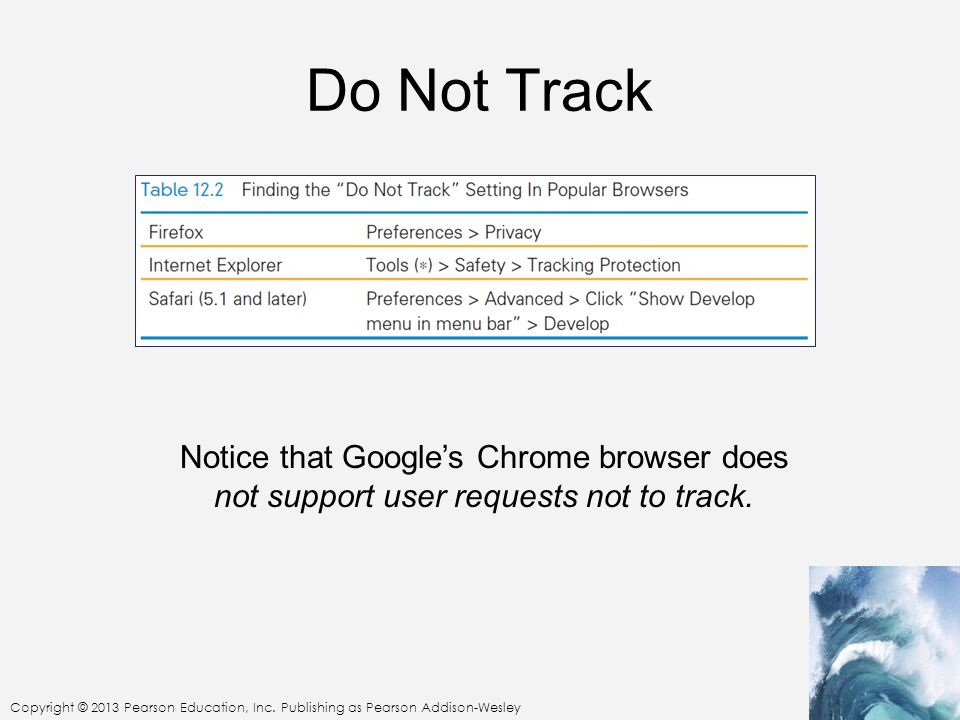 Copyright © 2013 Pearson Education, Inc. Publishing as Pearson Addison-Wesley Do Not Track Notice that Google's Chrome browser does not support user r