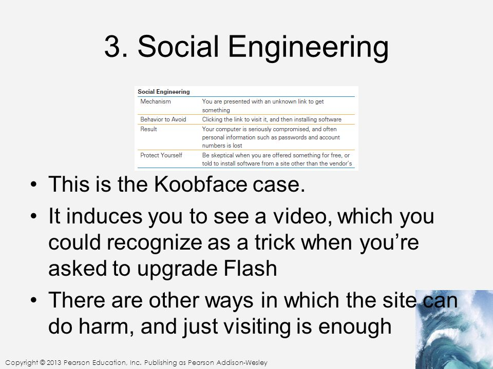 Copyright © 2013 Pearson Education, Inc. Publishing as Pearson Addison-Wesley 3. Social Engineering This is the Koobface case. It induces you to see a