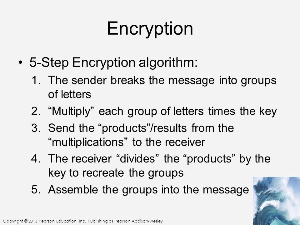 Copyright © 2013 Pearson Education, Inc. Publishing as Pearson Addison-Wesley Encryption 5-Step Encryption algorithm: 1.The sender breaks the message
