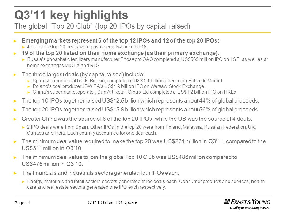 Q3'11 Global IPO Update Page 11 Q3'11 key highlights The global Top 20 Club (top 20 IPOs by capital raised) ► Emerging markets represent 6 of the top 12 IPOs and 12 of the top 20 IPOs: ► 4 out of the top 20 deals were private equity-backed IPOs.