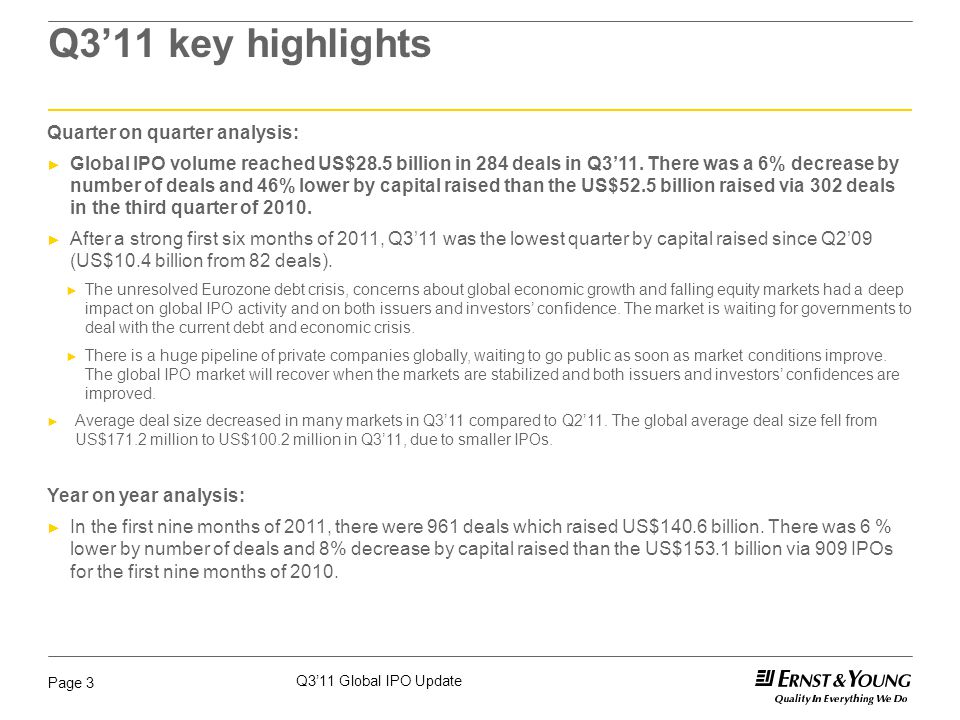 Q3'11 Global IPO Update Page 3 Q3'11 key highlights Quarter on quarter analysis: ► Global IPO volume reached US$28.5 billion in 284 deals in Q3'11.