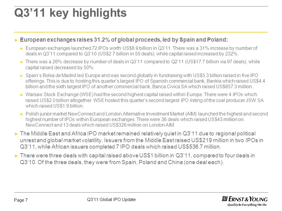 Q3'11 Global IPO Update Page 7 Q3'11 key highlights ► European exchanges raises 31.2% of global proceeds, led by Spain and Poland: ► European exchange