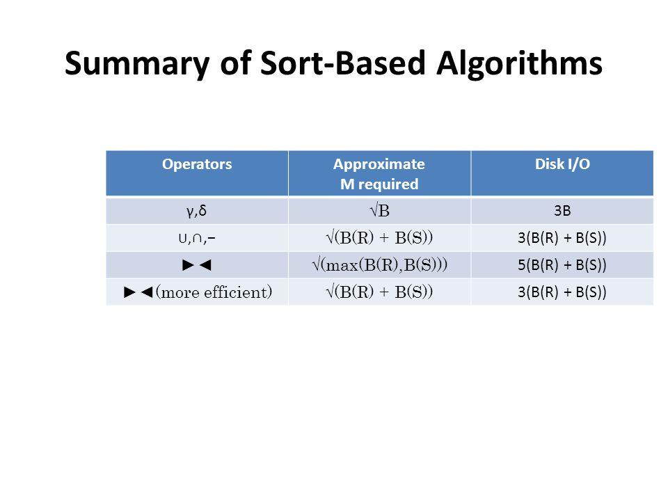 Summary of Sort-Based Algorithms OperatorsApproximate M required Disk I/O γ,δγ,δ √B 3B U, ∩,− √(B(R) + B(S)) 3(B(R) + B(S)) ►◄√(max(B(R),B(S))) 5(B(R) + B(S)) ►◄(more efficient)√(B(R) + B(S)) 3(B(R) + B(S))