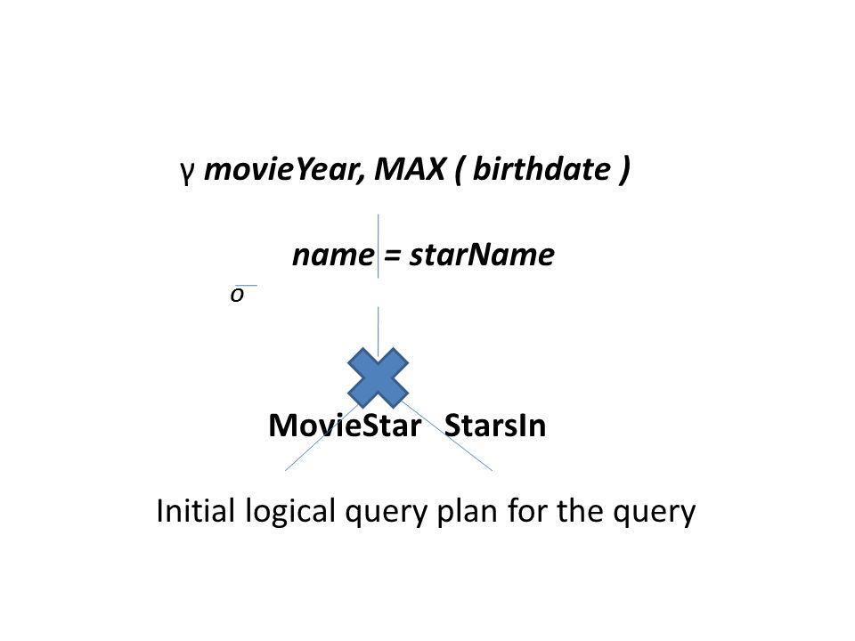γ movieYear, MAX ( birthdate ) name = starName MovieStar StarsIn Initial logical query plan for the query O