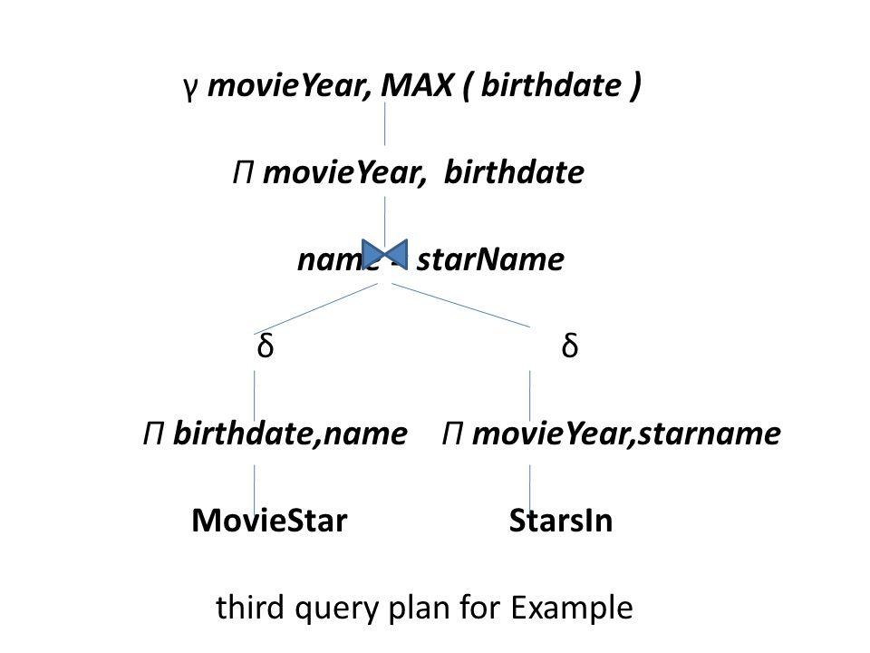 γ movieYear, MAX ( birthdate ) Π movieYear, birthdate name = starName δ Π birthdate,name Π movieYear,starname MovieStar StarsIn third query plan for Example