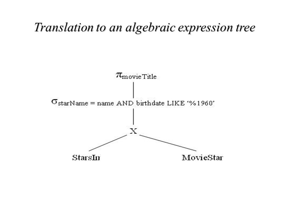 Translation to an algebraic expression tree