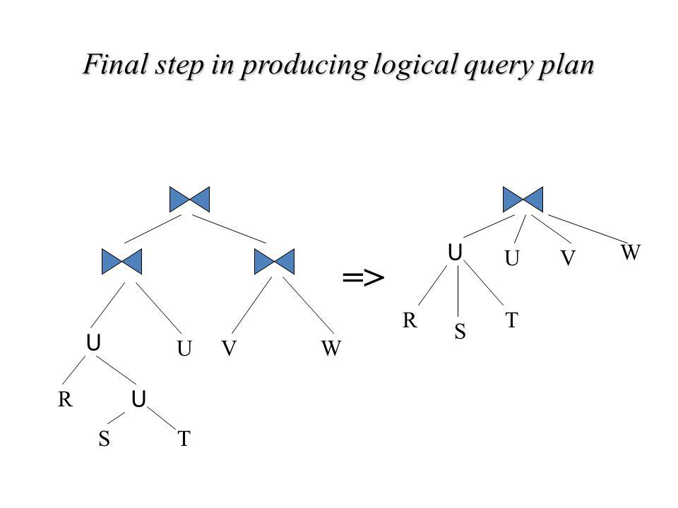 Final step in producing logical query plan => U U U W R ST VU UV W R S T