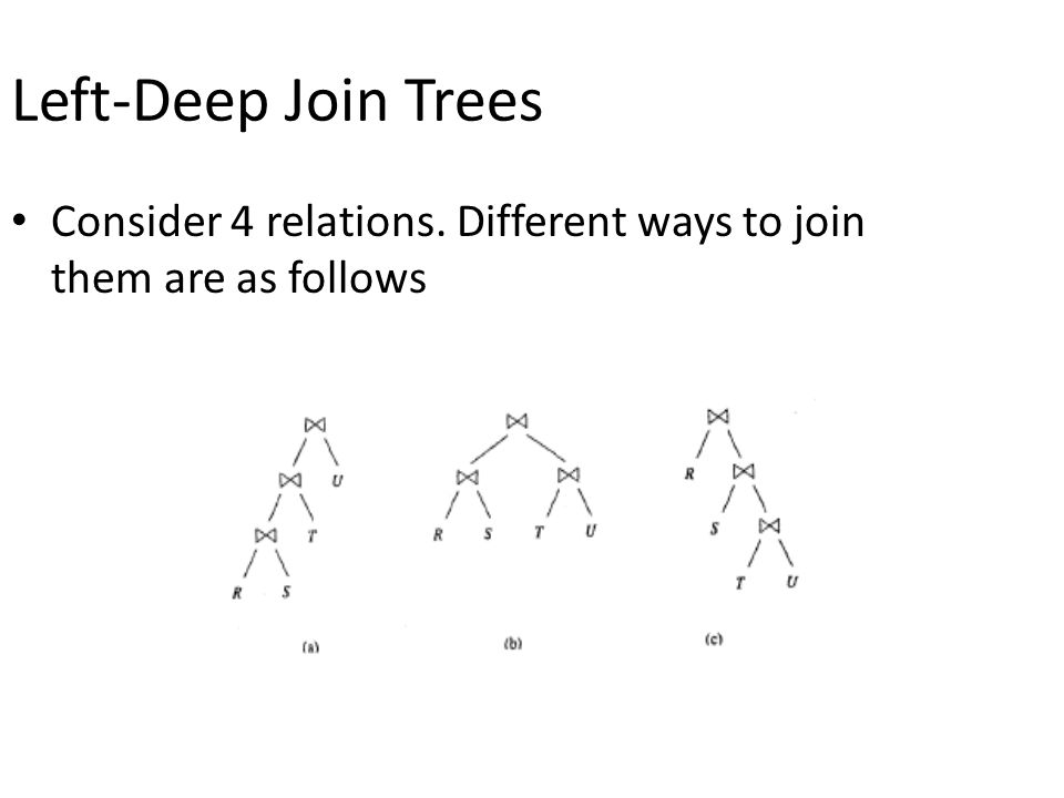 Left-Deep Join Trees Consider 4 relations. Different ways to join them are as follows