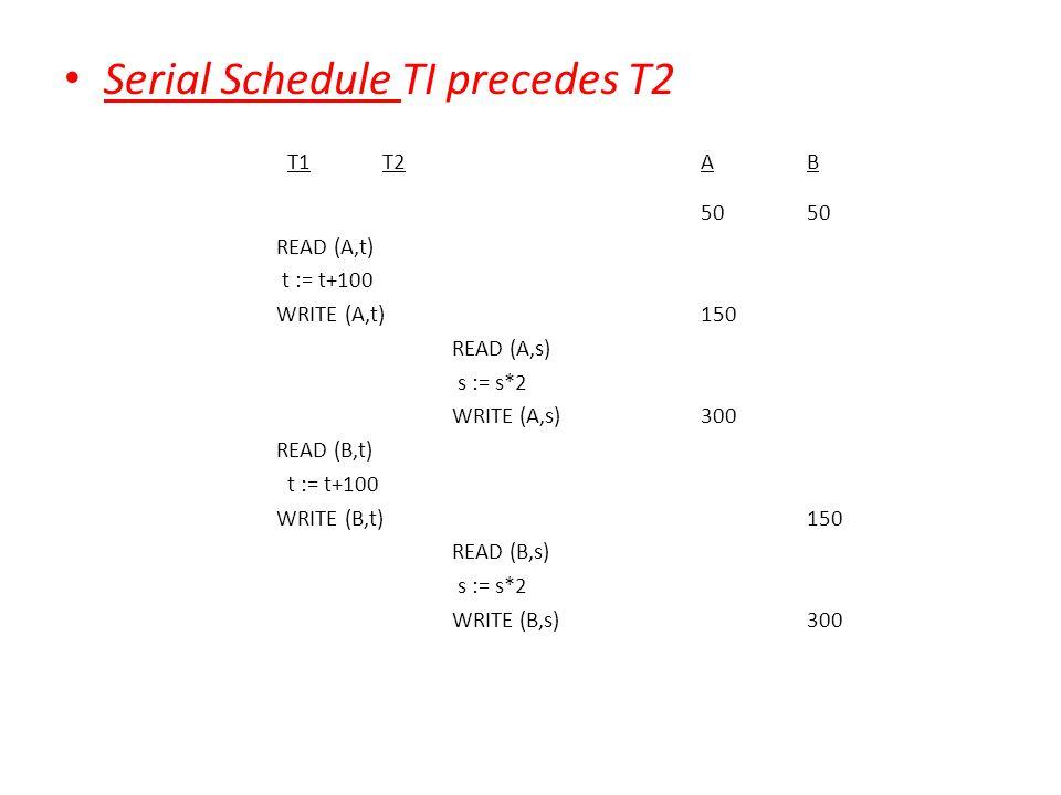 Serial Schedule TI precedes T2 T1T2AB50 READ (A,t) t := t+100 WRITE (A,t)150 READ (A,s) s := s*2 WRITE (A,s)300 READ (B,t) t := t+100 WRITE (B,t)150 READ (B,s) s := s*2 WRITE (B,s)300