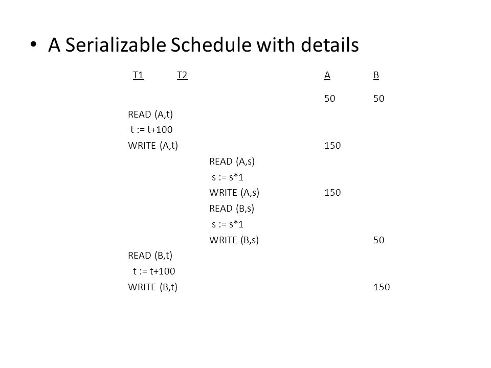 A Serializable Schedule with details T1T2AB50 READ (A,t) t := t+100 WRITE (A,t)150 READ (A,s) s := s*1 WRITE (A,s)150 READ (B,s) s := s*1 WRITE (B,s)50 READ (B,t) t := t+100 WRITE (B,t)150