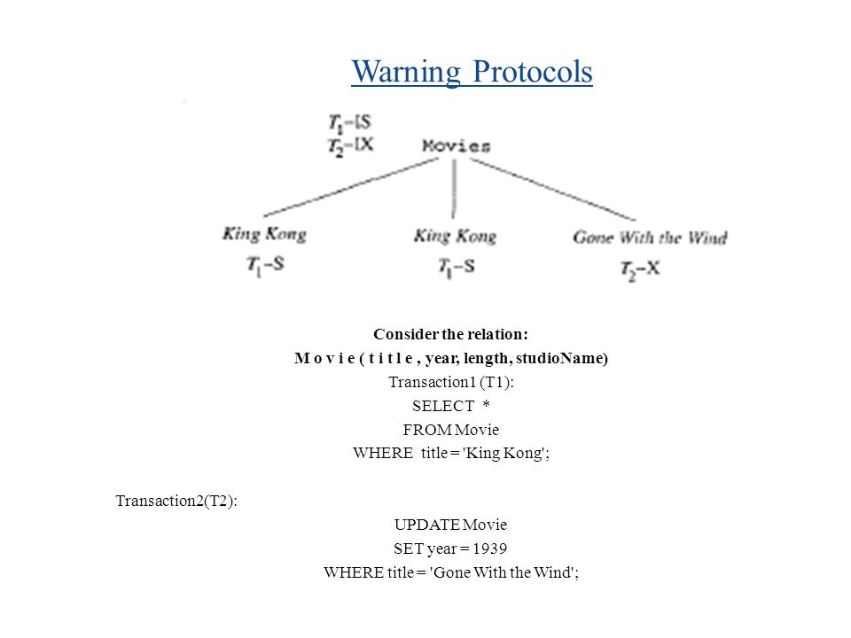 Warning Protocols Consider the relation: M o v i e ( t i t l e, year, length, studioName) Transaction1 (T1): SELECT * FROM Movie WHERE title = King Kong ; Transaction2(T2): UPDATE Movie SET year = 1939 WHERE title = Gone With the Wind ;