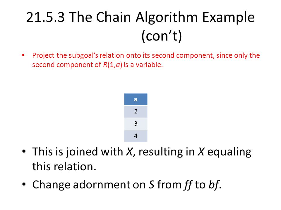 21.5.3 The Chain Algorithm Example (con't) Project the subgoal's relation onto its second component, since only the second component of R(1,a) is a variable.